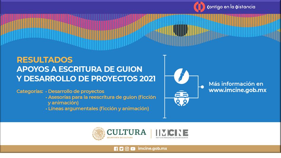 Apoyos a Escritura de Guion y Desarrollo de Proyectos 2021